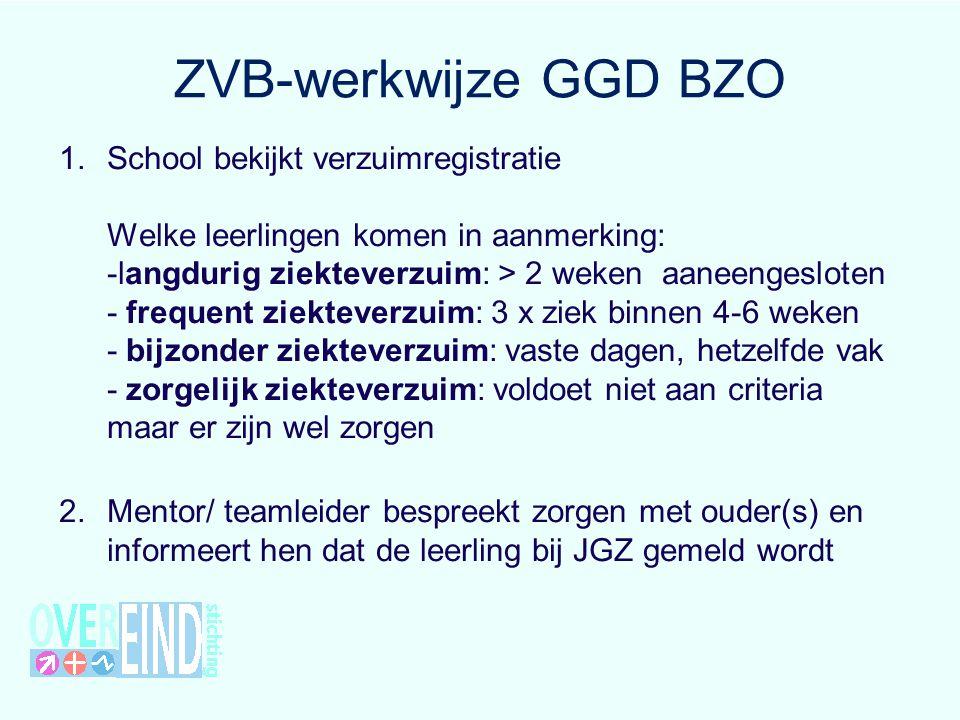 ZVB-werkwijze GGD BZO