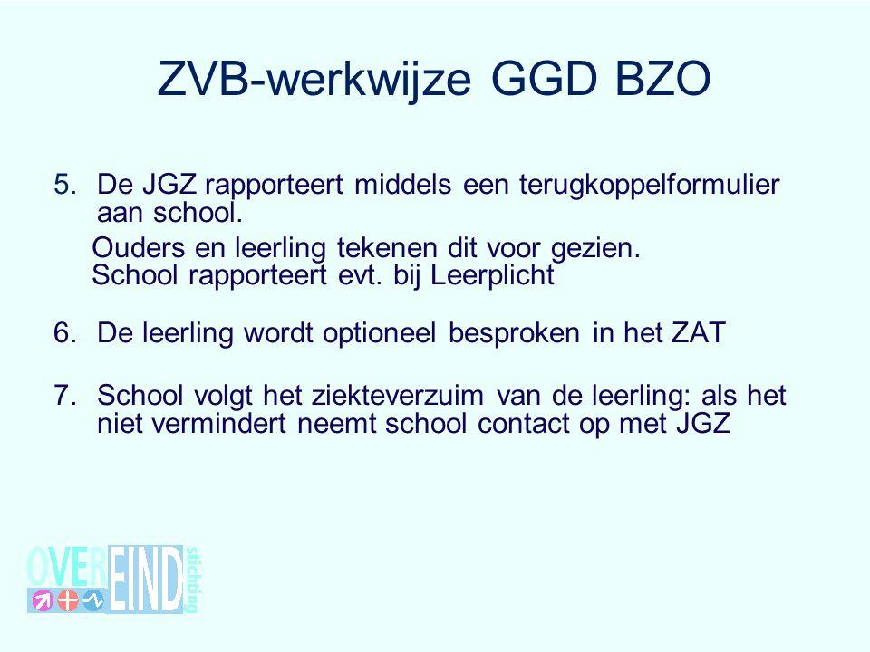 ZVB-werkwijze GGD BZO De JGZ rapporteert middels een terugkoppelformulier aan school.