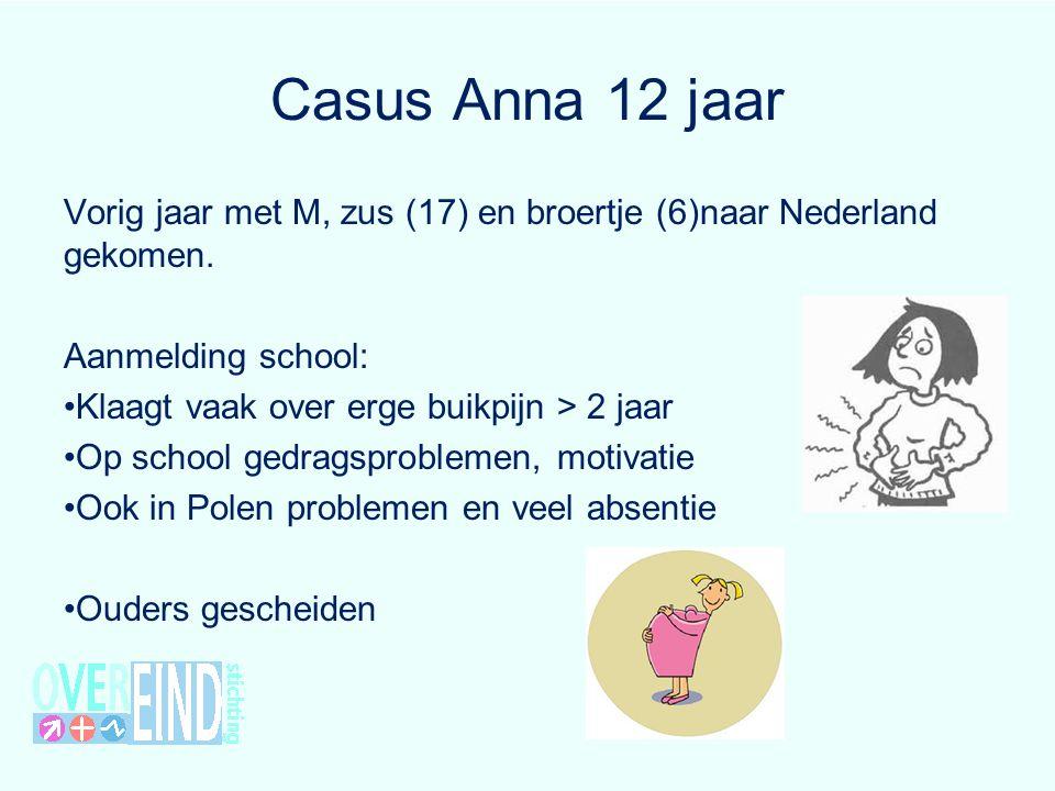 Casus Anna 12 jaar Vorig jaar met M, zus (17) en broertje (6)naar Nederland gekomen. Aanmelding school: