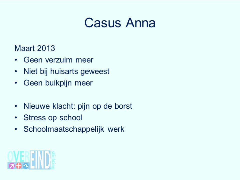 Casus Anna Maart 2013 Geen verzuim meer Niet bij huisarts geweest