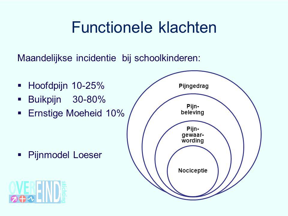 Functionele klachten Maandelijkse incidentie bij schoolkinderen: