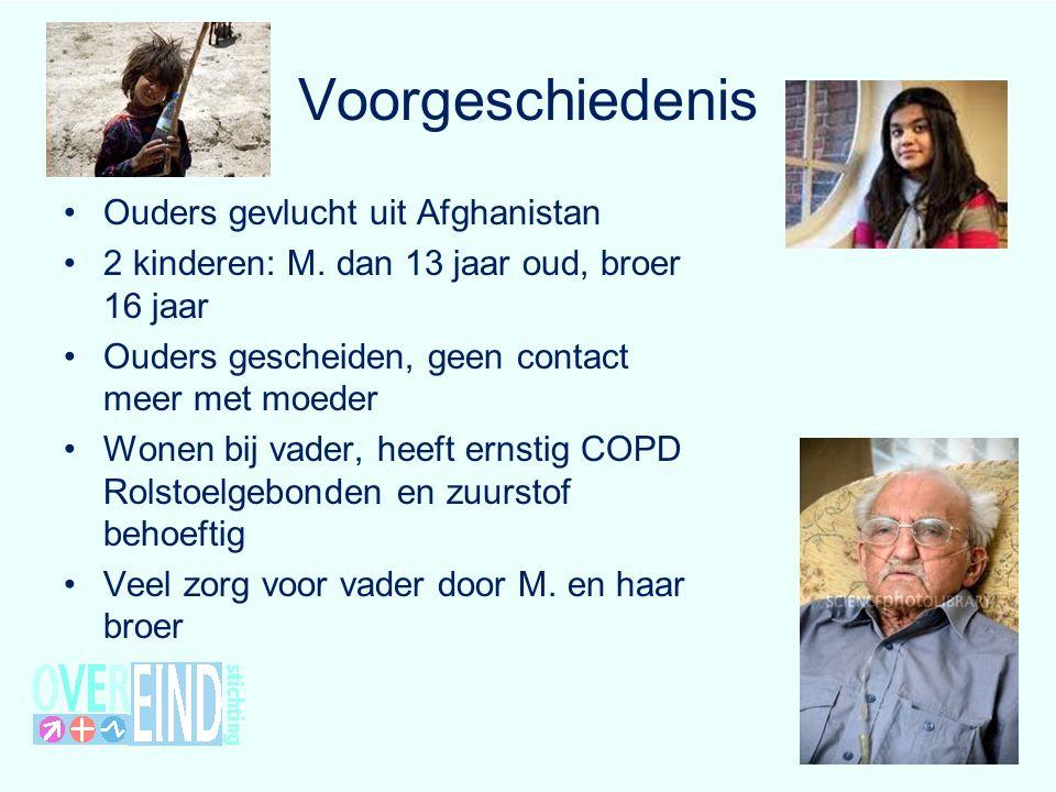 Voorgeschiedenis Ouders gevlucht uit Afghanistan