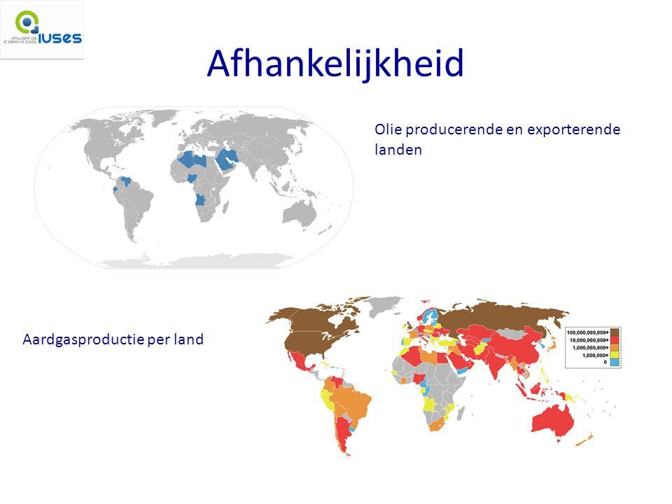 Afhankelijkheid Olie producerende en exporterende landen