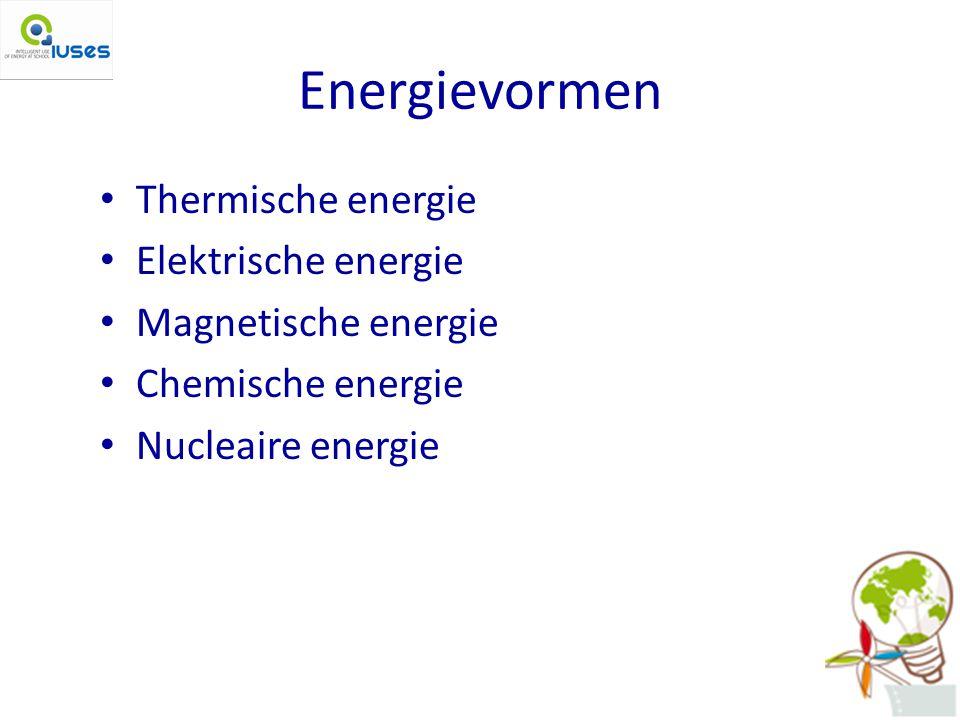 Energievormen Thermische energie Elektrische energie
