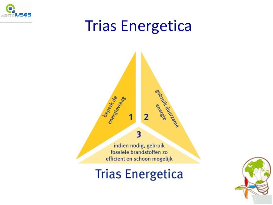 Trias Energetica Bron: http://www.milieudienst-ijmond.nl/publish/pages/161/trias.jpg. Een drie stappenstrategie om fossiele brandstof te besparen.