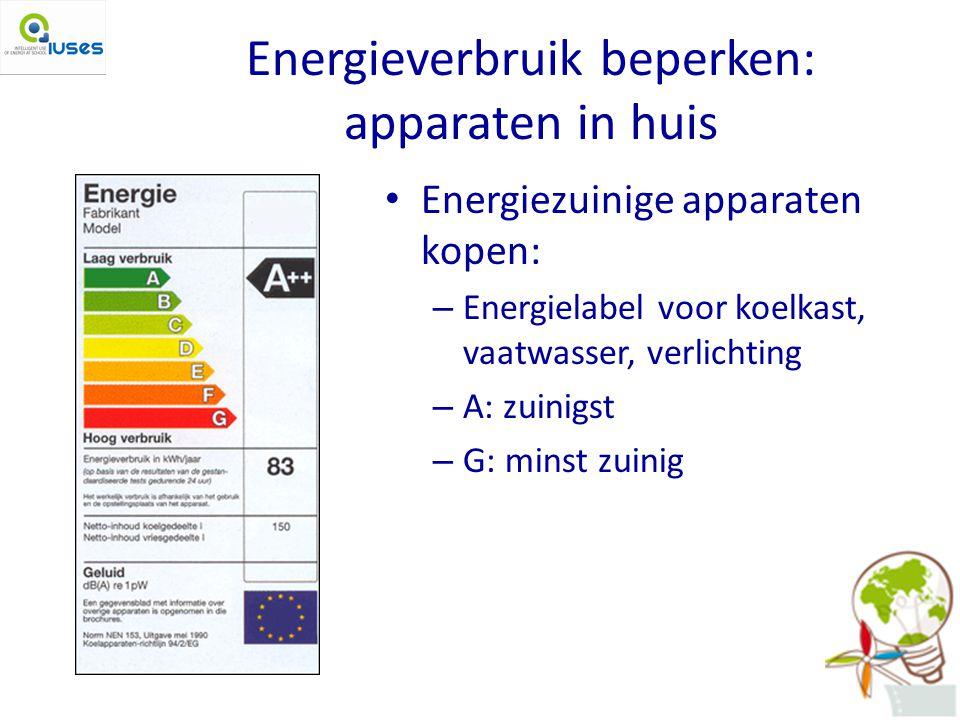 Energieverbruik beperken: apparaten in huis