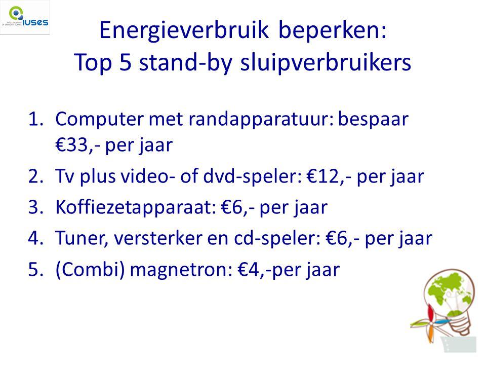 Energieverbruik beperken: Top 5 stand-by sluipverbruikers