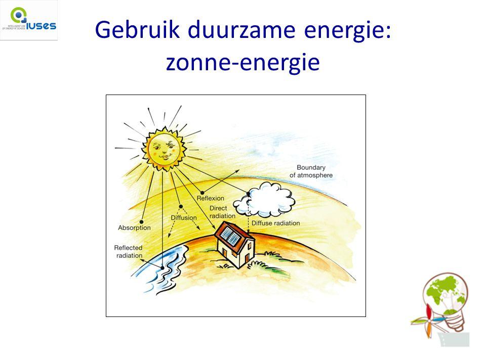 Gebruik duurzame energie: zonne-energie