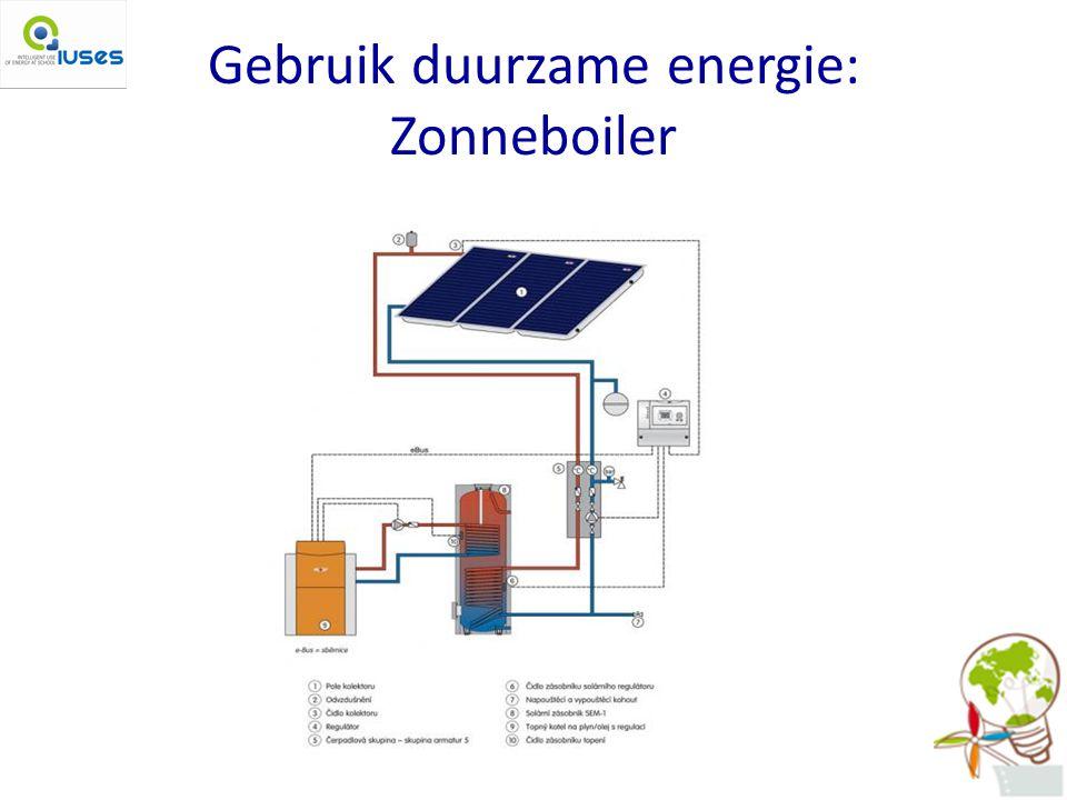 Gebruik duurzame energie: Zonneboiler
