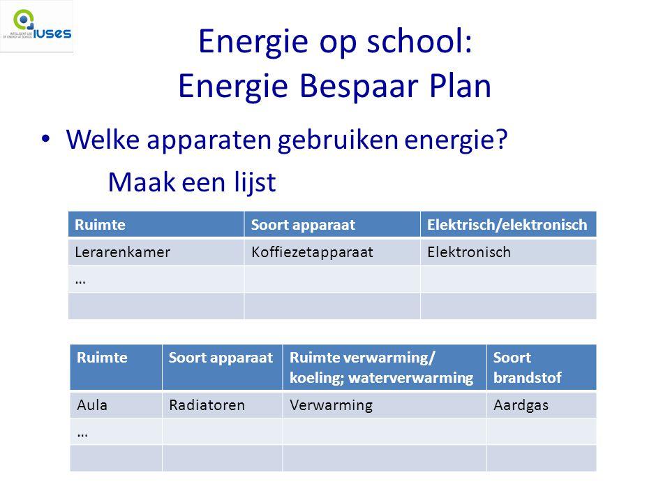 Energie op school: Energie Bespaar Plan
