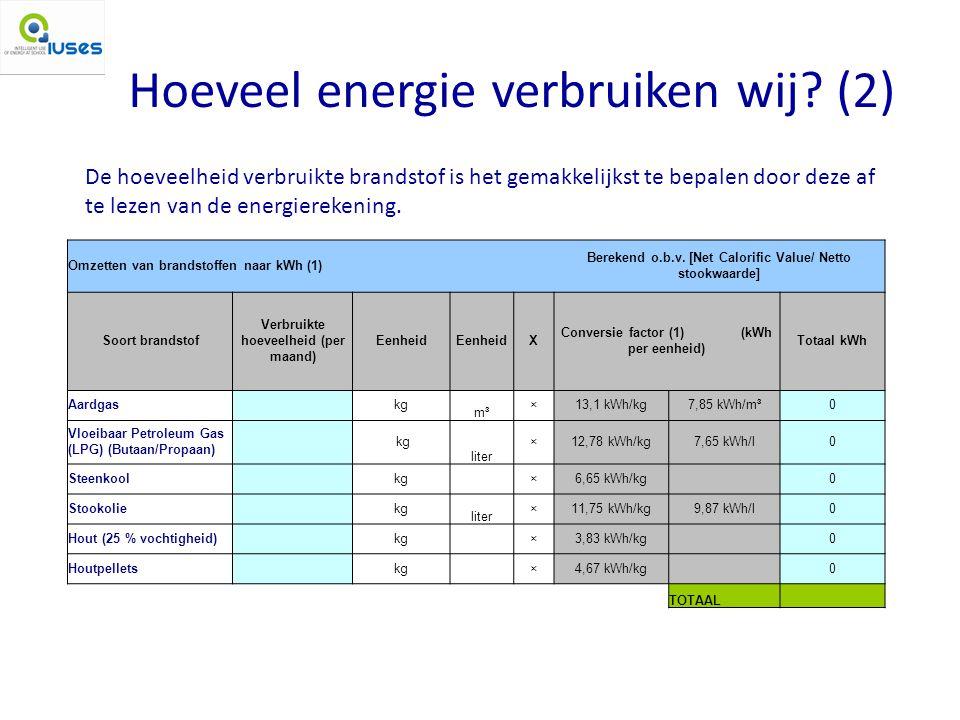 Hoeveel energie verbruiken wij (2)