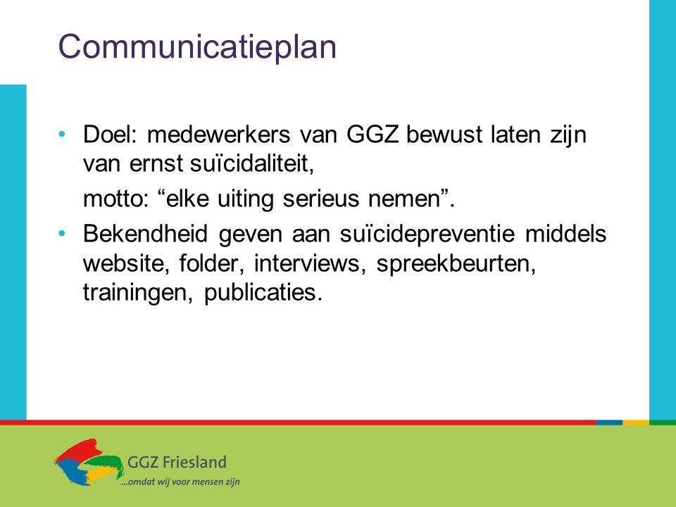 Communicatieplan Doel: medewerkers van GGZ bewust laten zijn van ernst suïcidaliteit, motto: elke uiting serieus nemen .