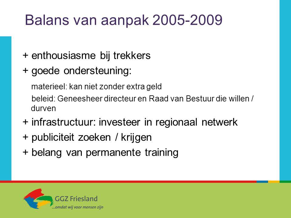 Balans van aanpak 2005-2009 + enthousiasme bij trekkers