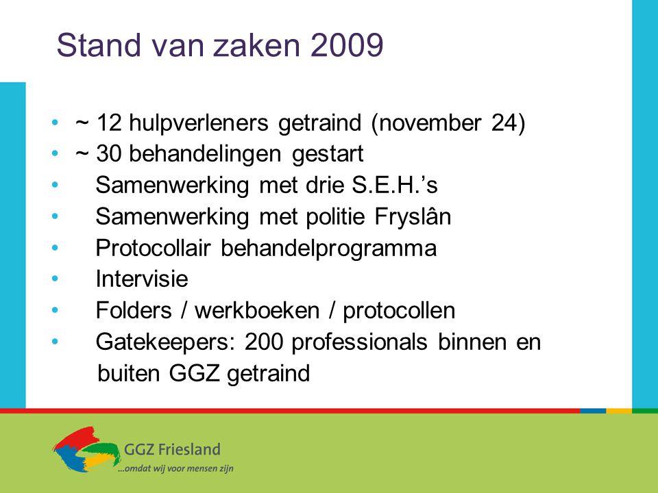 Stand van zaken 2009 ~ 12 hulpverleners getraind (november 24)