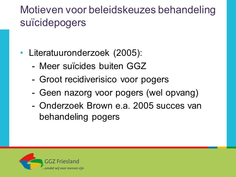 Motieven voor beleidskeuzes behandeling suïcidepogers
