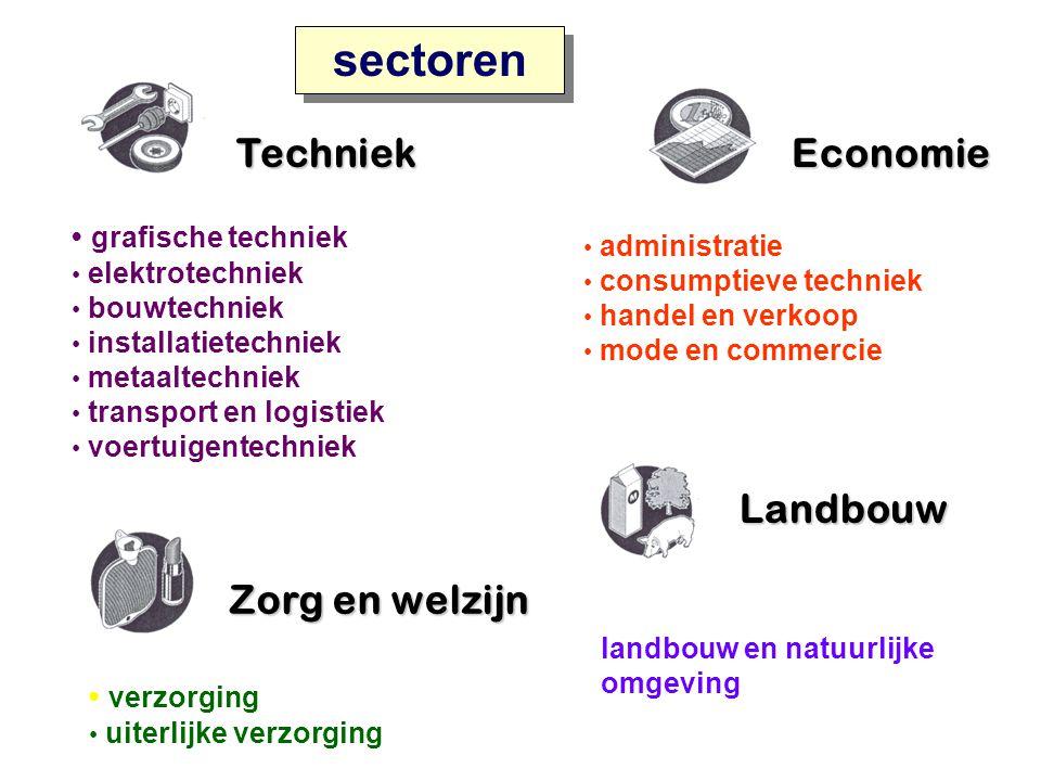 sectoren Techniek Economie Landbouw Zorg en welzijn grafische techniek