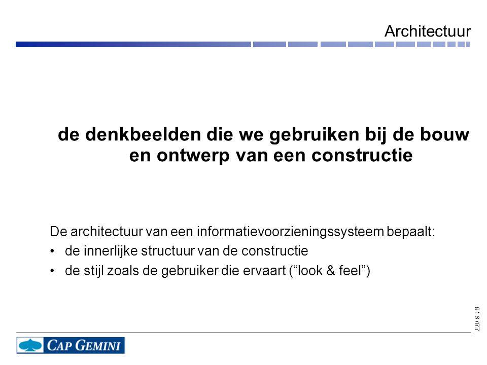 Architectuur de denkbeelden die we gebruiken bij de bouw en ontwerp van een constructie.