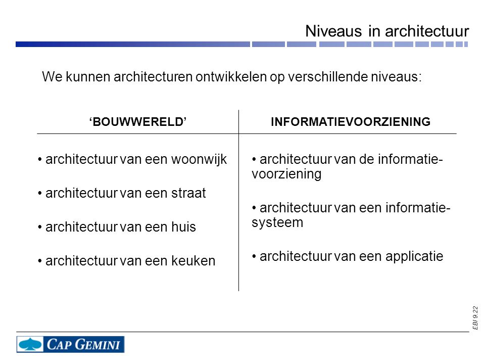Niveaus in architectuur