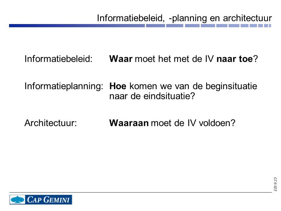 Informatiebeleid, -planning en architectuur