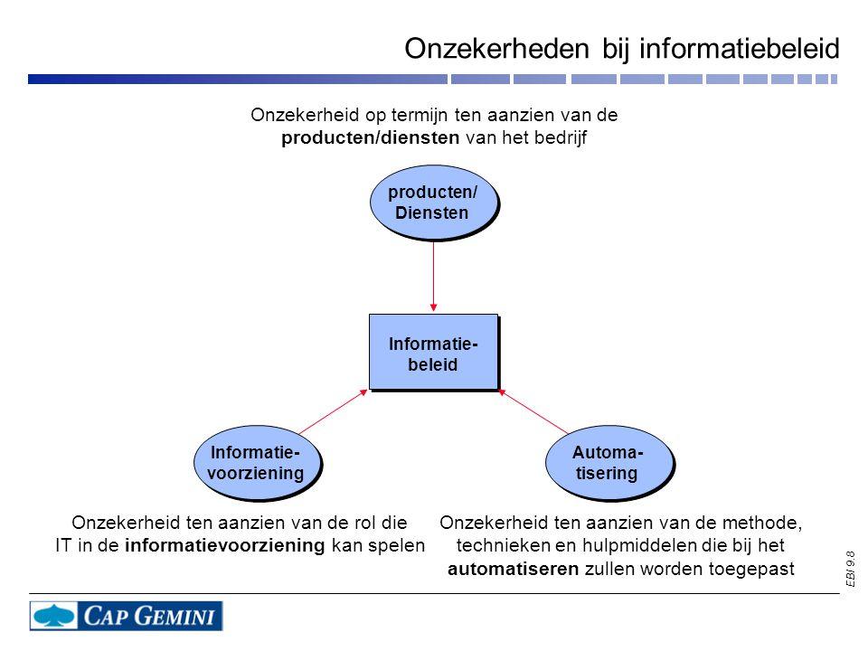 Onzekerheden bij informatiebeleid