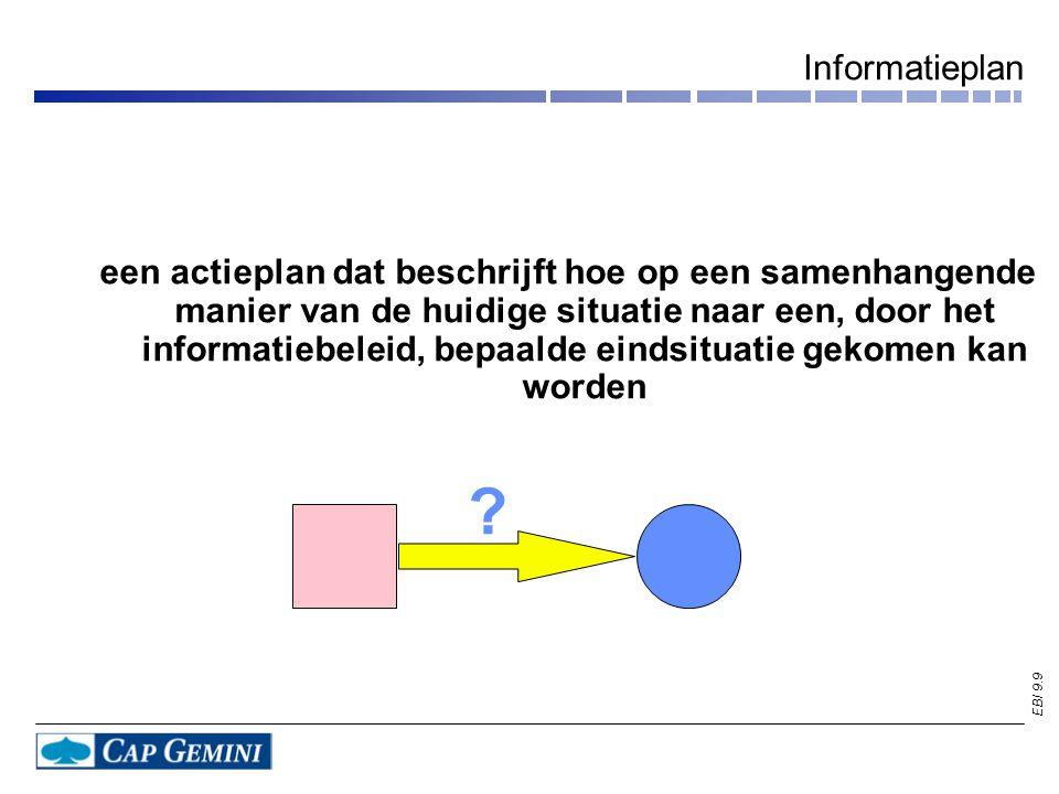 Informatieplan