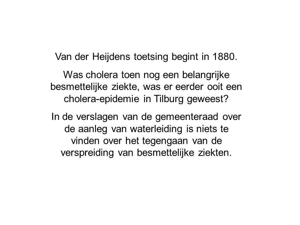 Van der Heijdens toetsing begint in 1880.