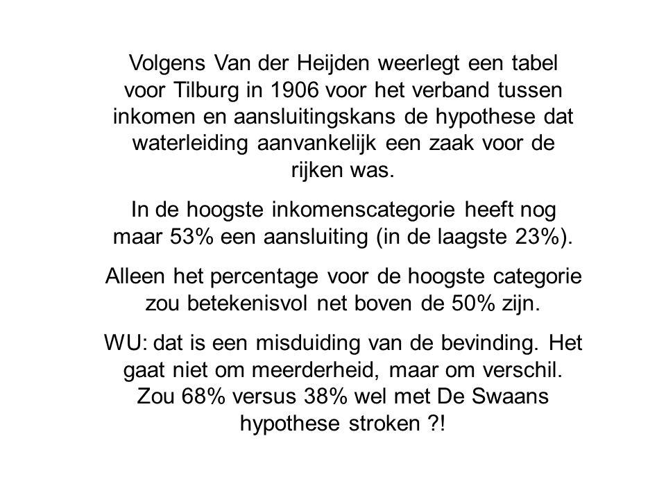 Volgens Van der Heijden weerlegt een tabel voor Tilburg in 1906 voor het verband tussen inkomen en aansluitingskans de hypothese dat waterleiding aanvankelijk een zaak voor de rijken was.