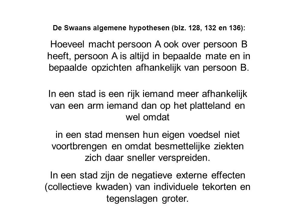 De Swaans algemene hypothesen (blz. 128, 132 en 136):