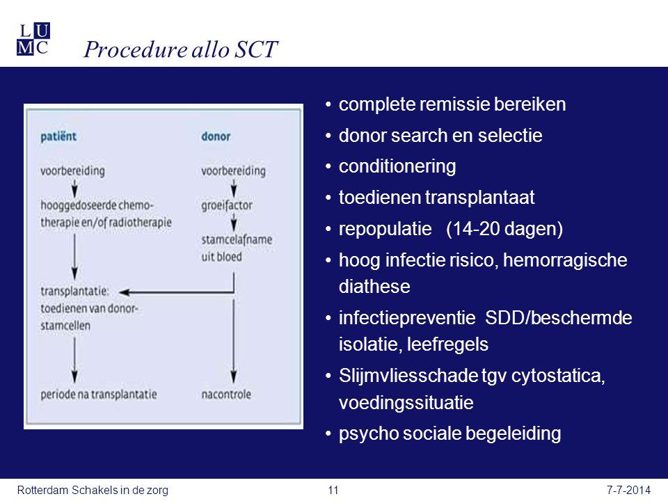 Procedure allo SCT complete remissie bereiken donor search en selectie