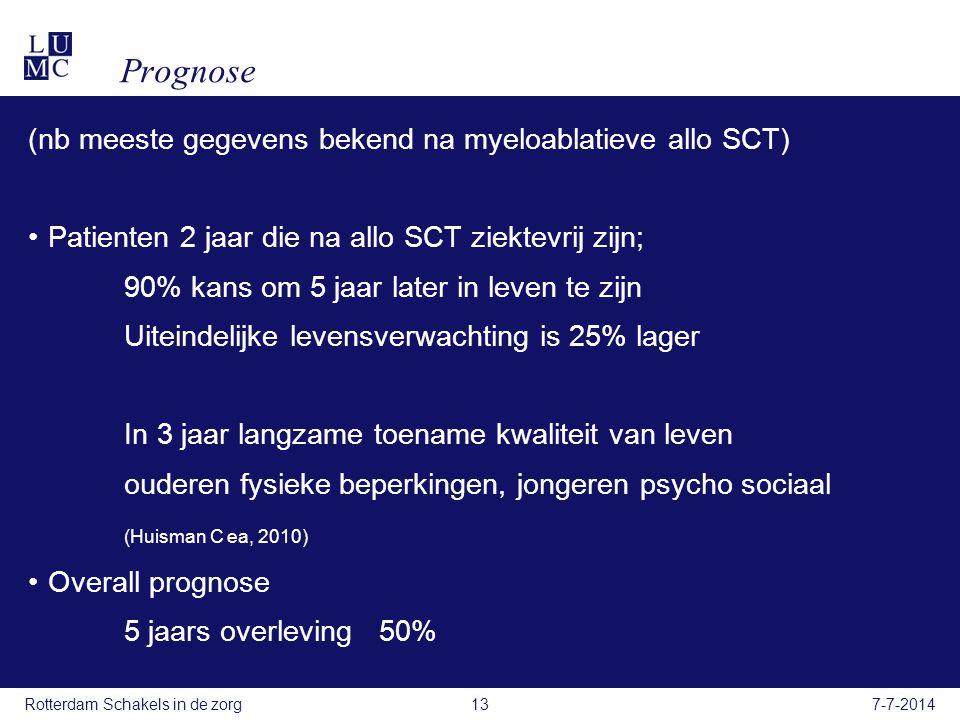 Prognose (nb meeste gegevens bekend na myeloablatieve allo SCT)