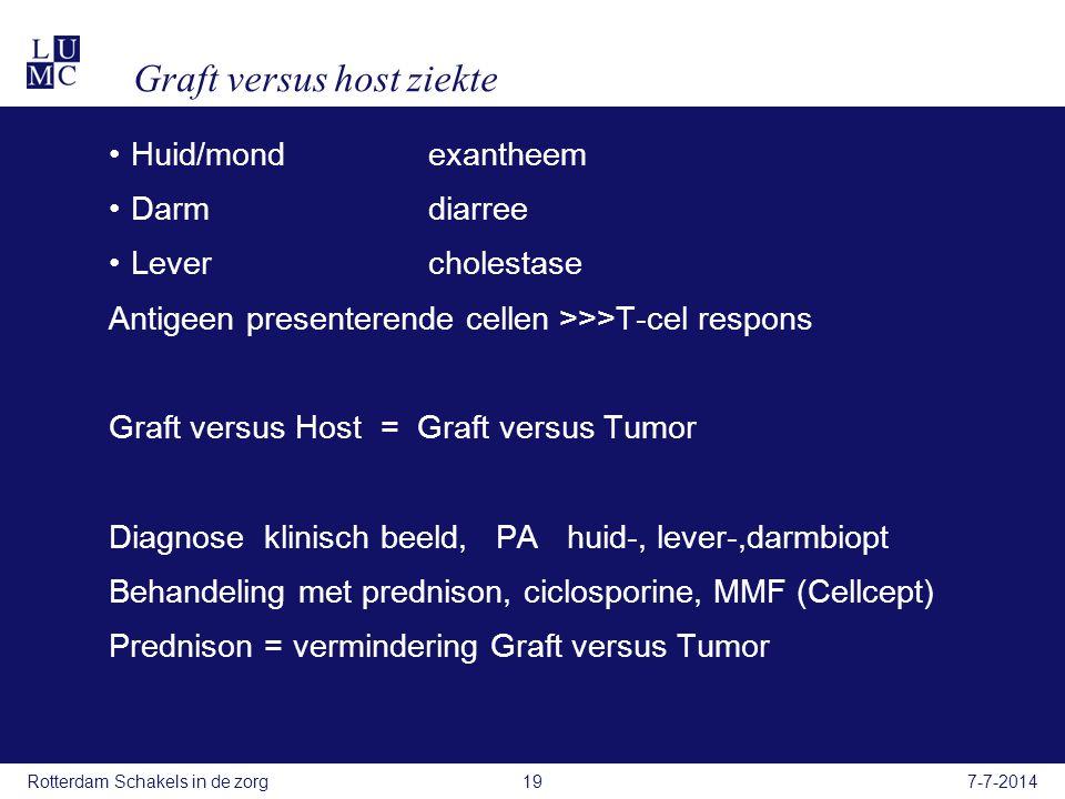Graft versus host ziekte