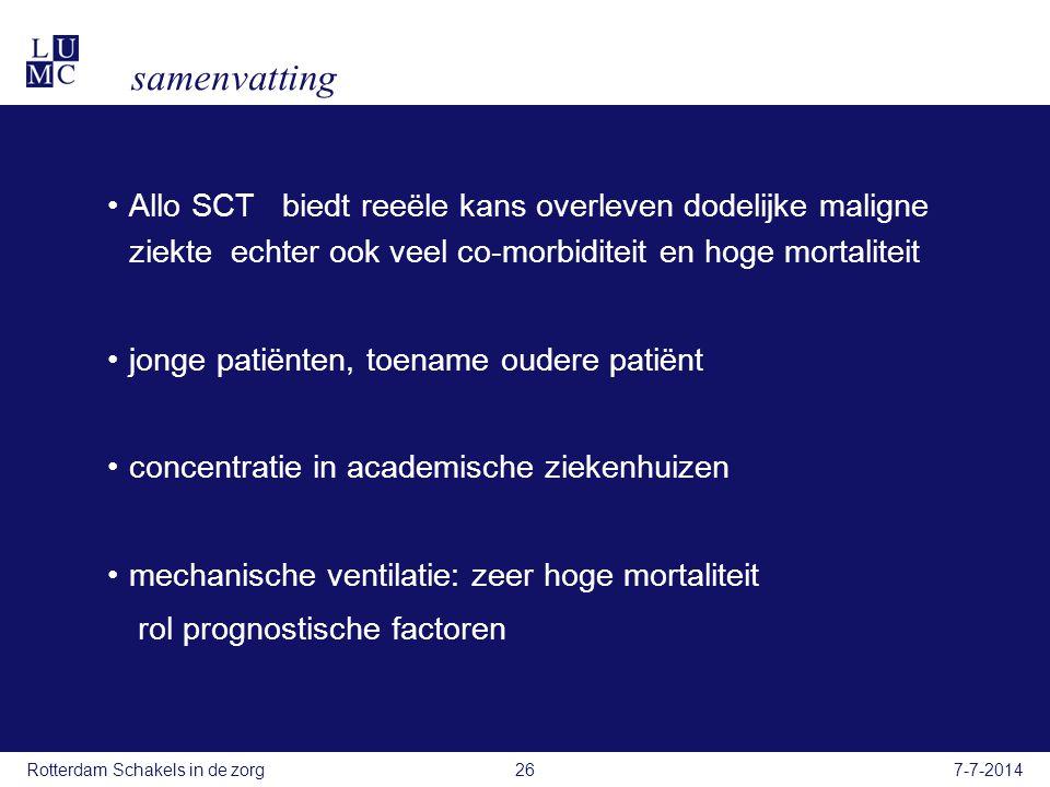 samenvatting Allo SCT biedt reeële kans overleven dodelijke maligne ziekte echter ook veel co-morbiditeit en hoge mortaliteit.