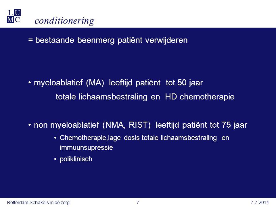 conditionering = bestaande beenmerg patiënt verwijderen