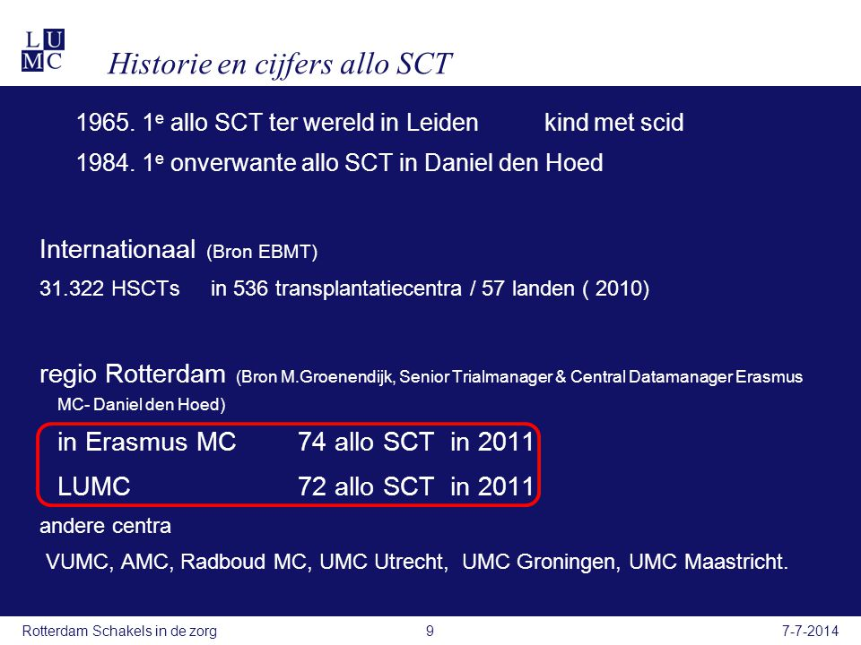 Historie en cijfers allo SCT