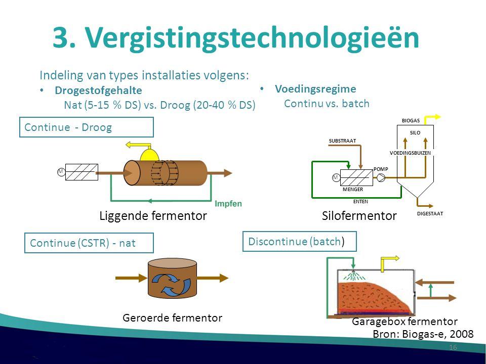 3. Vergistingstechnologieën