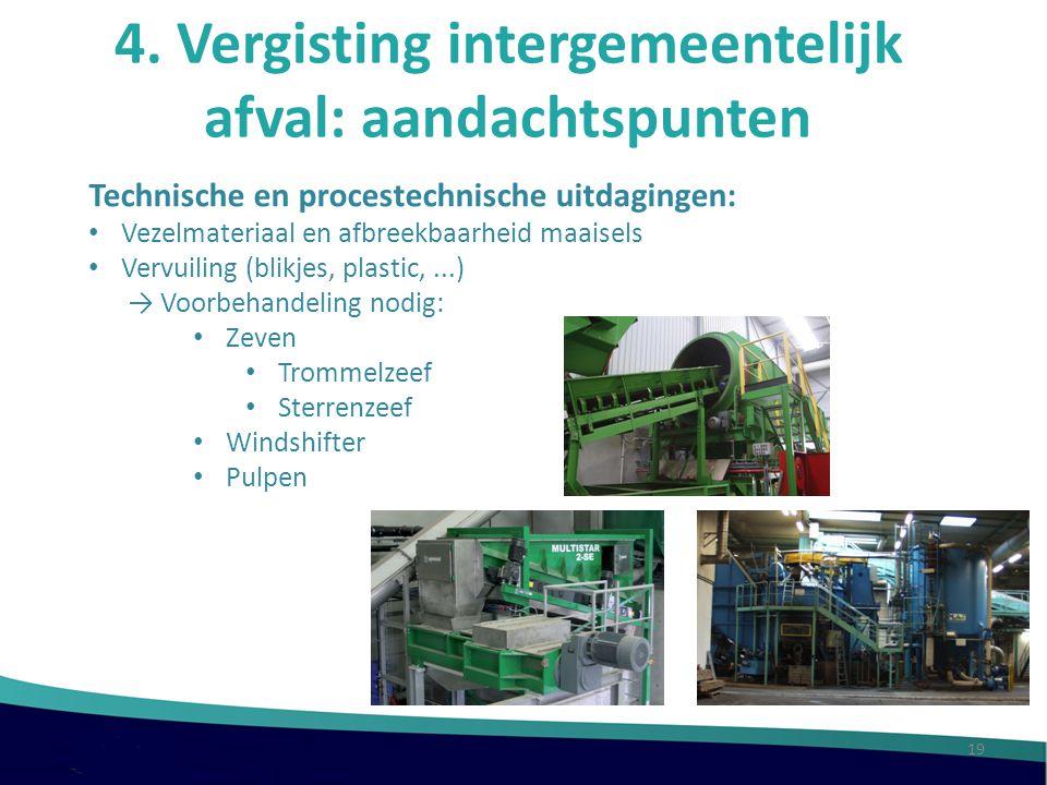 4. Vergisting intergemeentelijk afval: aandachtspunten