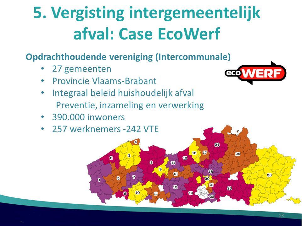 5. Vergisting intergemeentelijk afval: Case EcoWerf