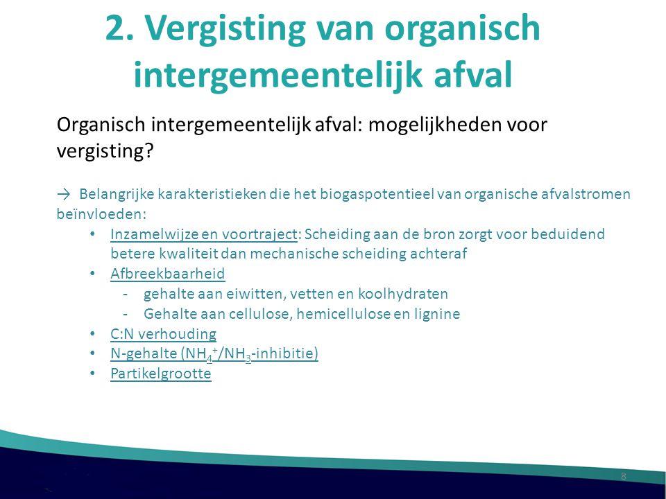 2. Vergisting van organisch intergemeentelijk afval
