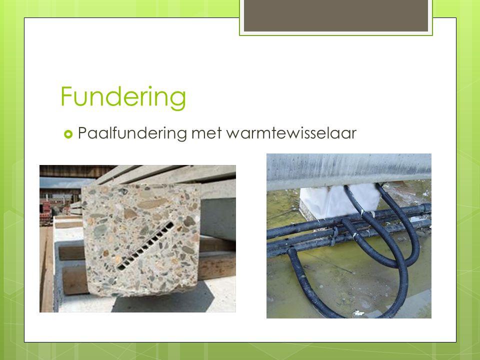 Fundering Paalfundering met warmtewisselaar