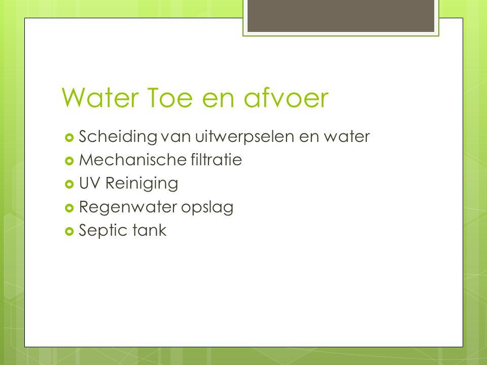 Water Toe en afvoer Scheiding van uitwerpselen en water