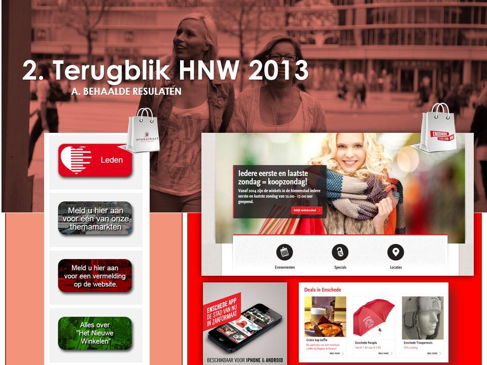 2. Terugblik HNW 2013 A. BEHAALDE RESULATEN