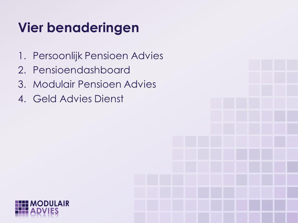 Vier benaderingen Persoonlijk Pensioen Advies Pensioendashboard