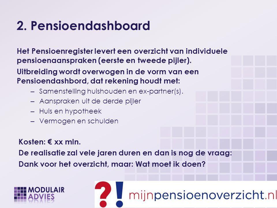 2. Pensioendashboard Het Pensioenregister levert een overzicht van individuele pensioenaanspraken (eerste en tweede pijler).