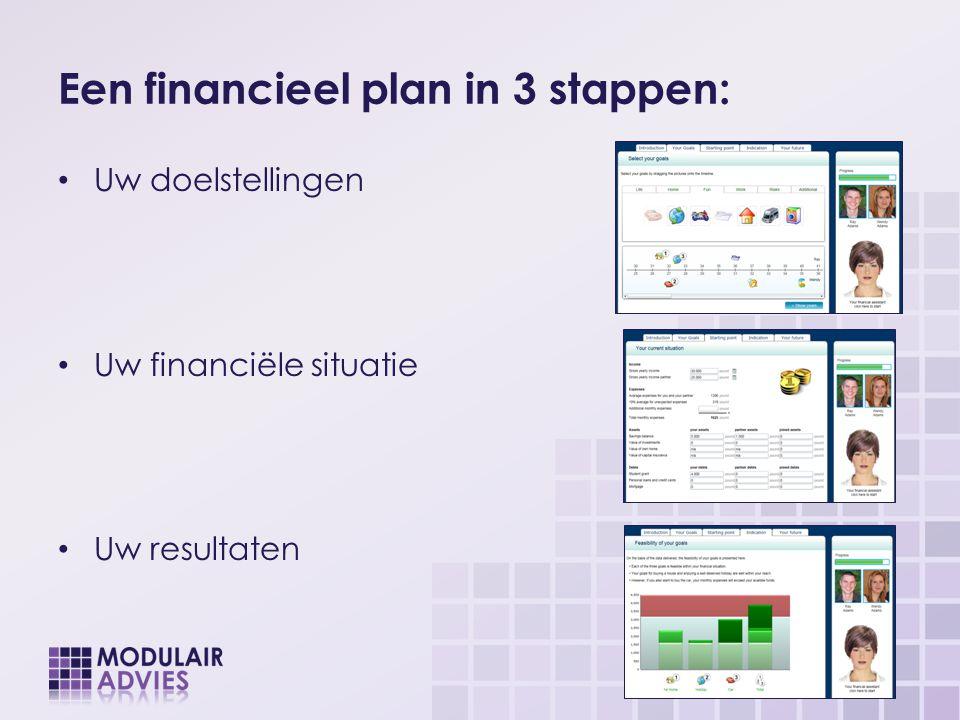 Een financieel plan in 3 stappen: