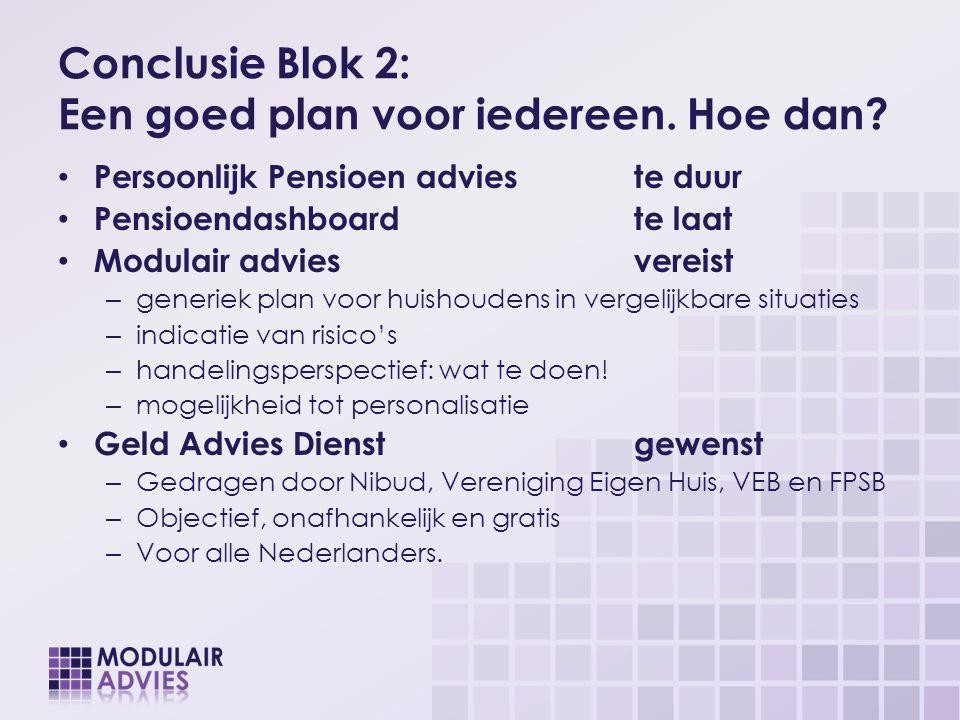 Conclusie Blok 2: Een goed plan voor iedereen. Hoe dan