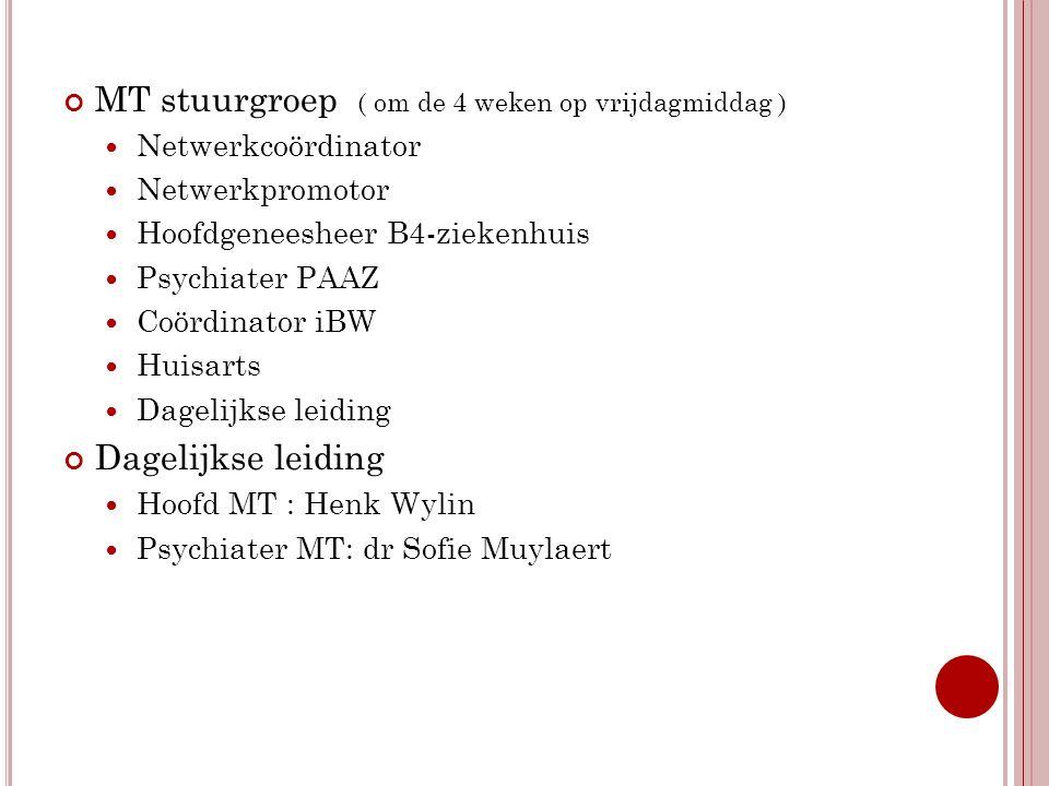 MT stuurgroep ( om de 4 weken op vrijdagmiddag )