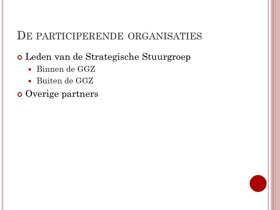 De participerende organisaties