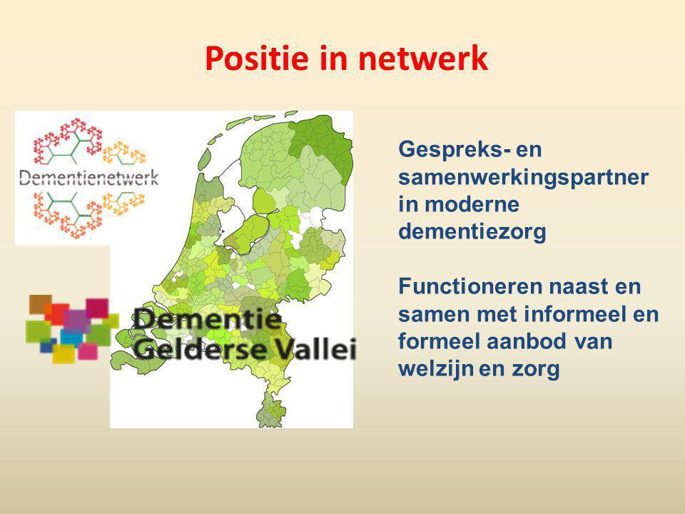 Positie in netwerk Gespreks- en samenwerkingspartner in moderne dementiezorg.