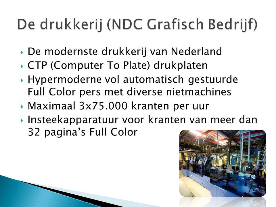 De drukkerij (NDC Grafisch Bedrijf)