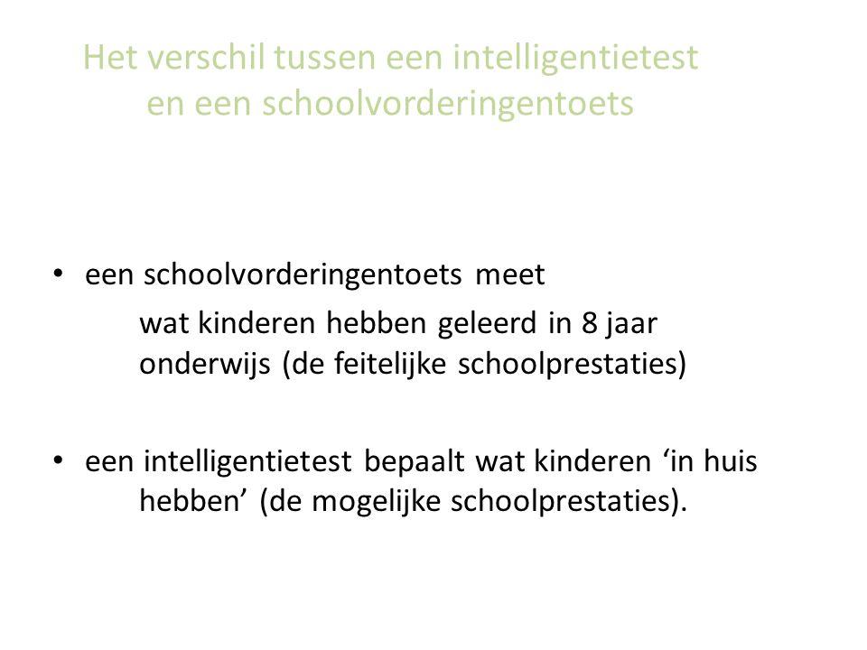 Het verschil tussen een intelligentietest en een schoolvorderingentoets